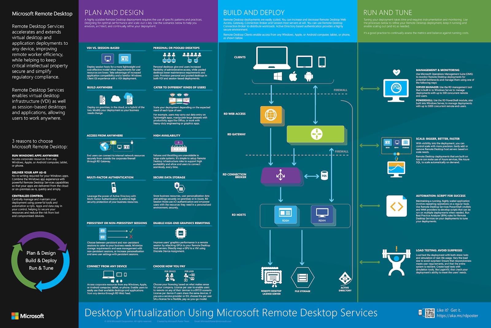 Windows Server 2019 (Version: 10 0 17763) and SQL server 2019 ~ DBA