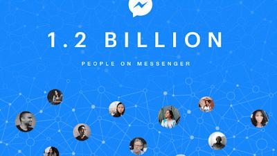 ماسنجر تتخطى 1.2 مليار مستخدم نشط شهرياً