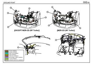 ebook - mazda 6 (gh) wiring diagram - sơ đồ mạch điện xe ... 2007 mazda 6 radio wiring diagram