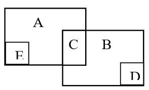 Tes Logika Diagram