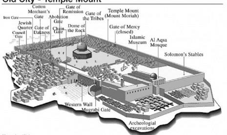 Mengingat Kembali Al Aqsa Sebagai Kiblat Pertama Umat Muslim