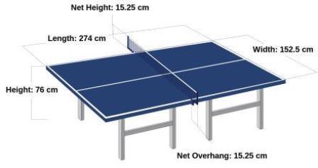 http://43sports.blogspot.com/2016/09/ukuran-lapangan-tenis-meja.html