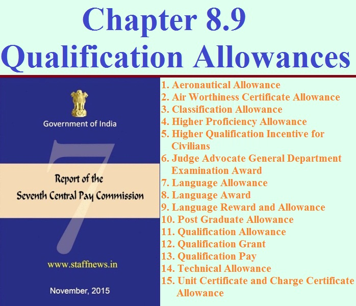 Seventh Pay Commission Report: Chapter 8 9 Qualification