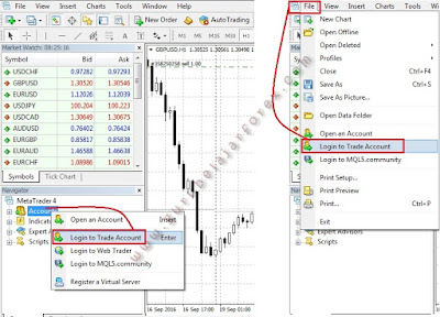 Cara Login Metatrader