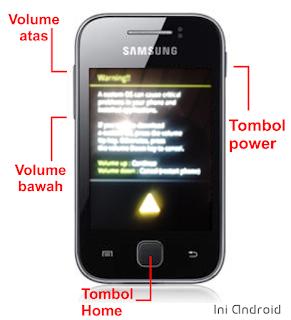 Panduan lengkap - Cara flashing Samsung Galaxy Y (GT-s5360)