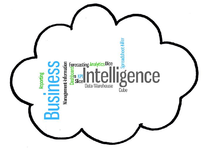 Workshop on Cloud Business Intelligence (WCBI-2018)