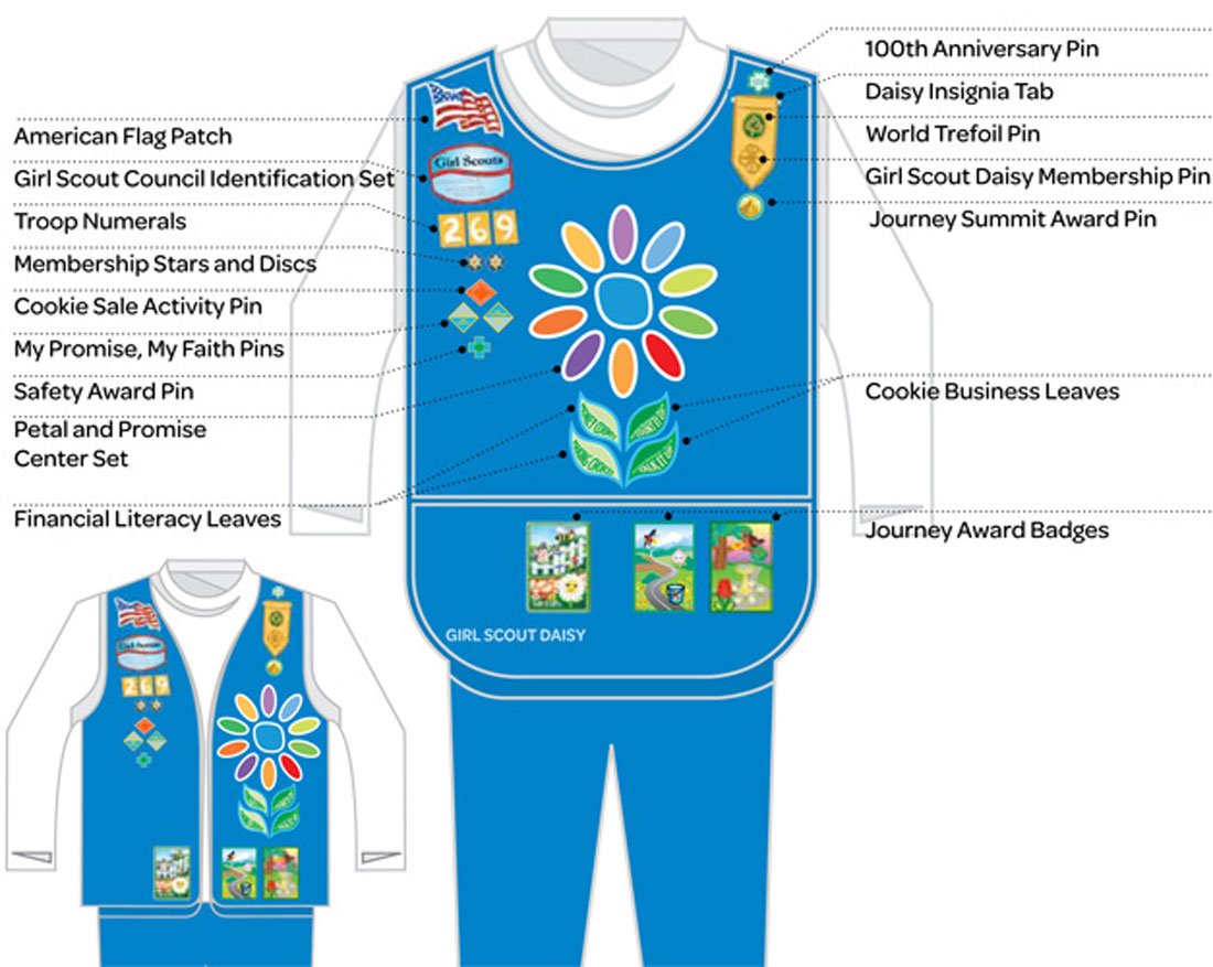 daisy tunic diagram ge rr7 wiring girl scouts troop 12377 uniforms