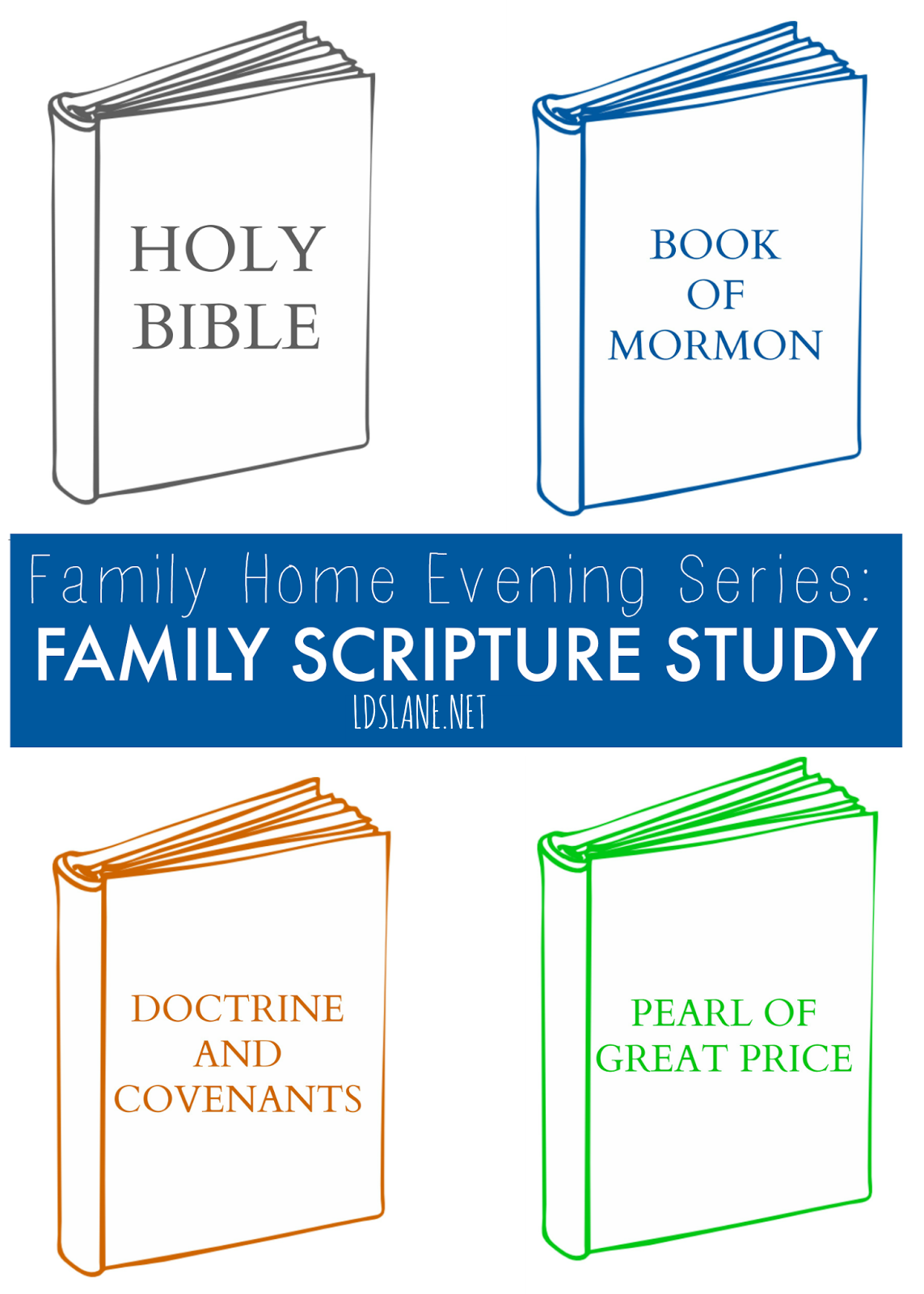 Family Home Evening Series: The Power of Family Scripture Study ldslane.net