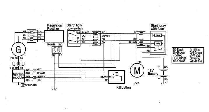 parts diagram of a motorcycle wiring diagram schematic
