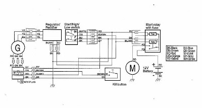 wiring diagram of hoover carpet cleaner husaberg fc, fx, and fs 2003 electrical wiring diagram ...