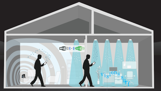 representation du fonctionnement lifi vs wifi