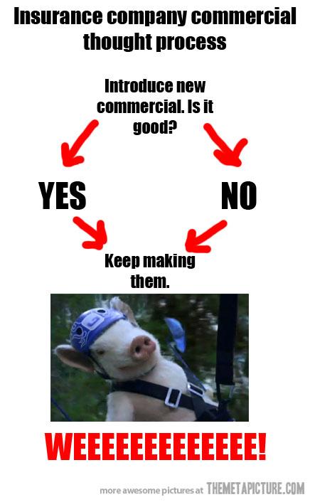 insurance commercials