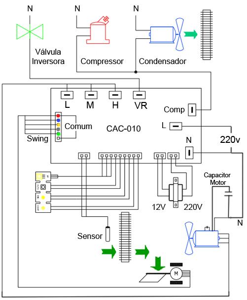 Como adaptar uma placa universal em ar condicionados