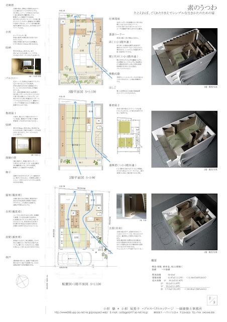 ごくあたりまえでシンプルな生きかたのための家 平面計画