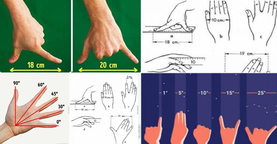 https://www.decorunits.com/2018/01/measure-everything-with-hands.html