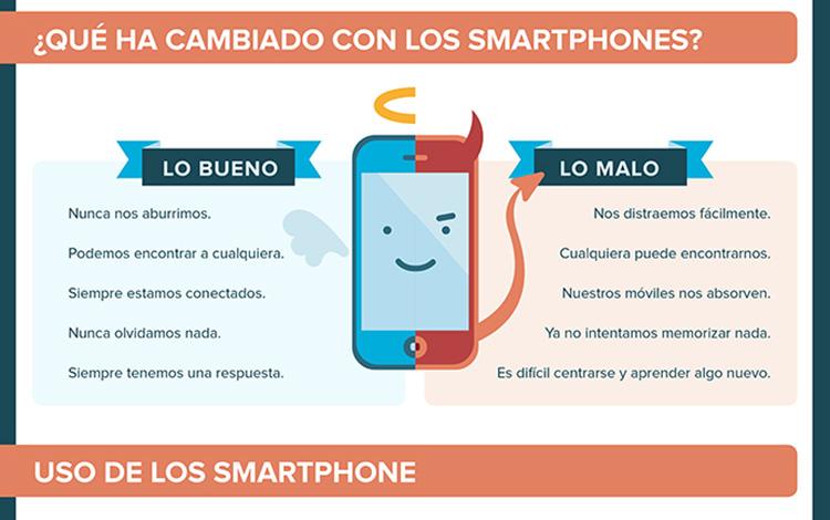 El mercado web VS mercado smartphone