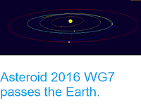 http://sciencythoughts.blogspot.co.uk/2016/12/asteroid-2016-wg7-passes-earth.html