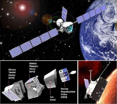 Bepi Colombo e Solar Orbiter