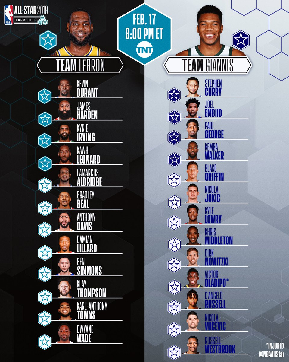 NBA All-Star 2019 Official Rosters Team LeBron & Team