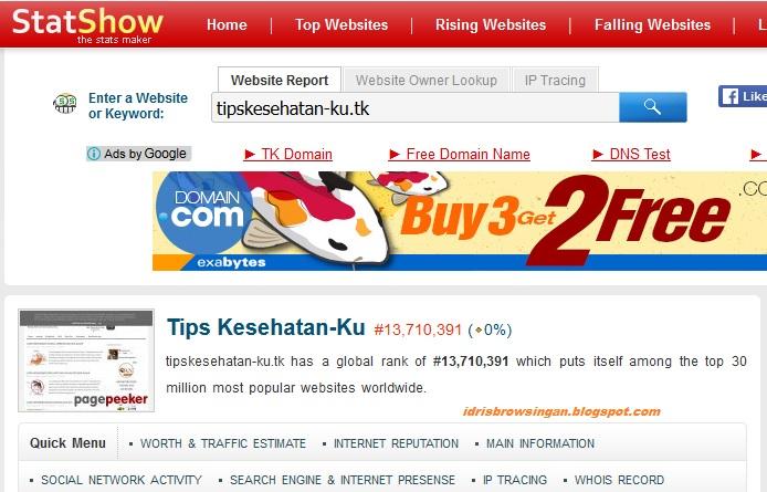 Cara cek traffic website,idris browsingan blogger