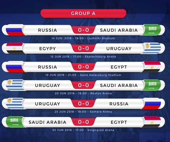 Rusia 2018 Partidos Grupo A