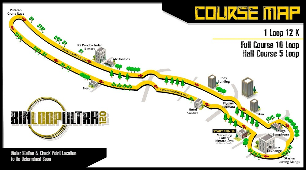 Bintaro Loop Route 2018