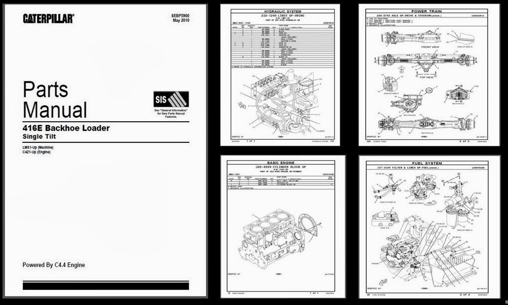 CIMASOCIADOS SAS: CATERPILLAR 416 E. MANUAL DE PARTES.