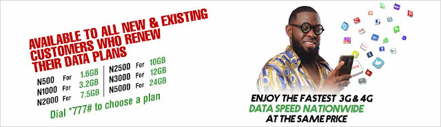 glo_data_plan_subscription_codes
