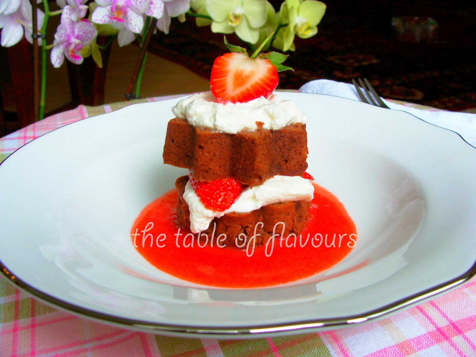 Madeira Cake Recipe Cm