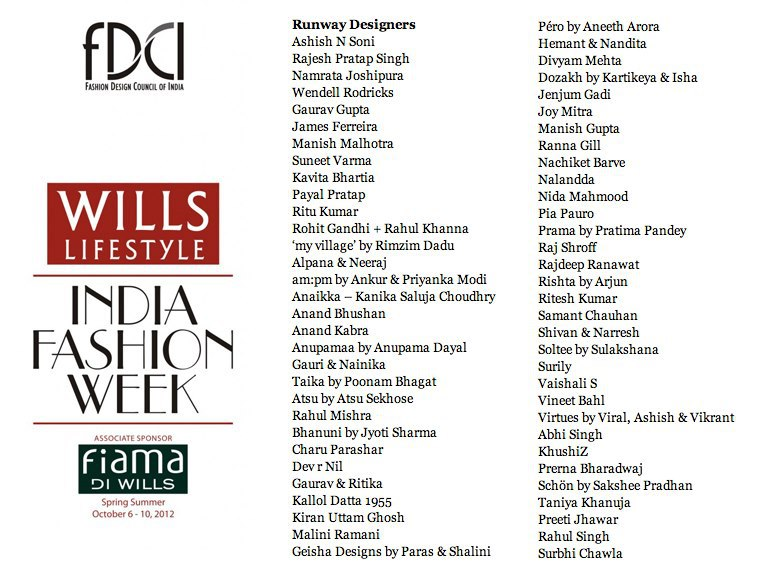 Fashion Designers Names List Indian