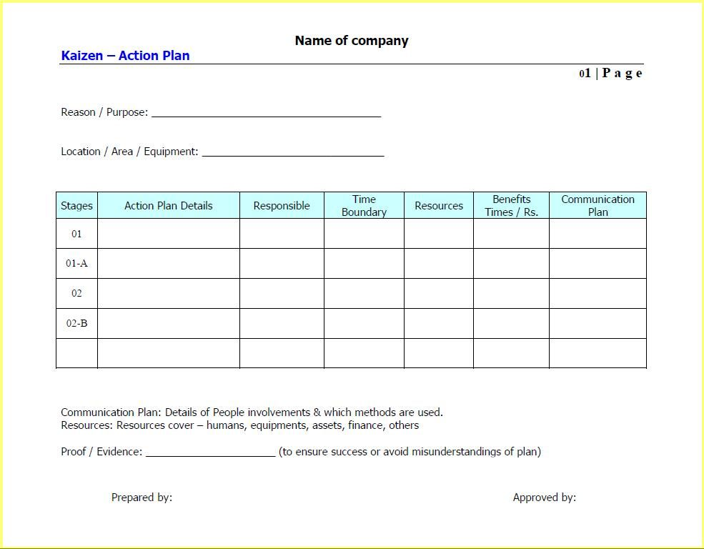 Action Plan Template Free – Example Action Plan Template