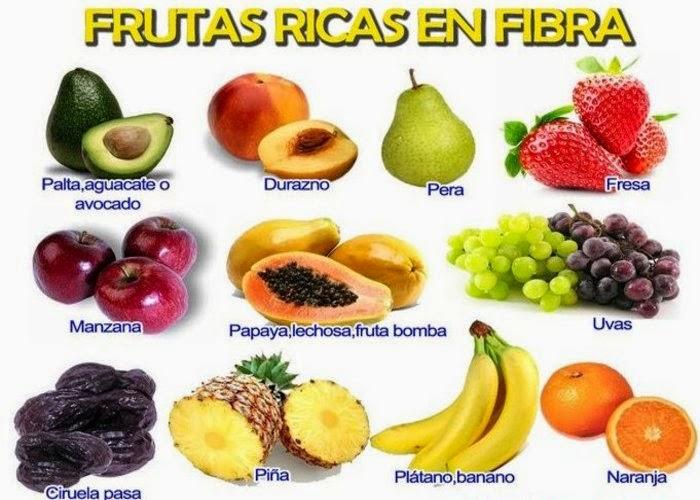 Resultado de imagen para Alimentos naturales que son laxantes