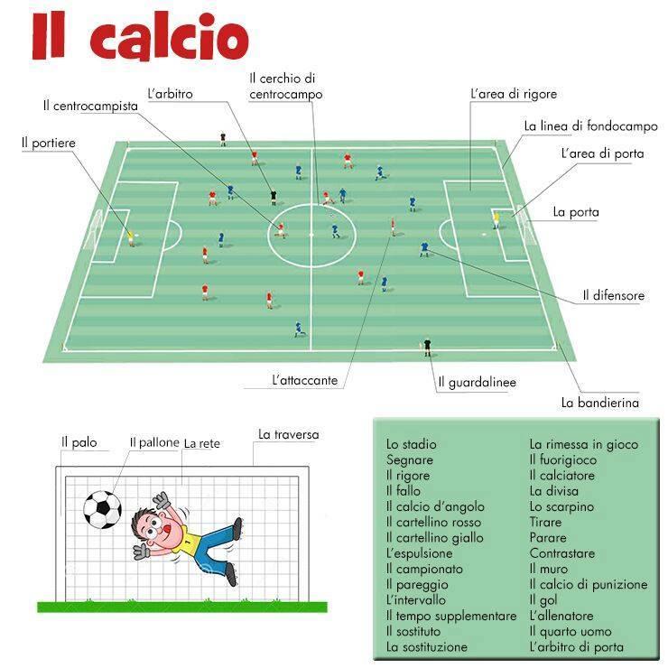 Giochi di calcio portiere italiano