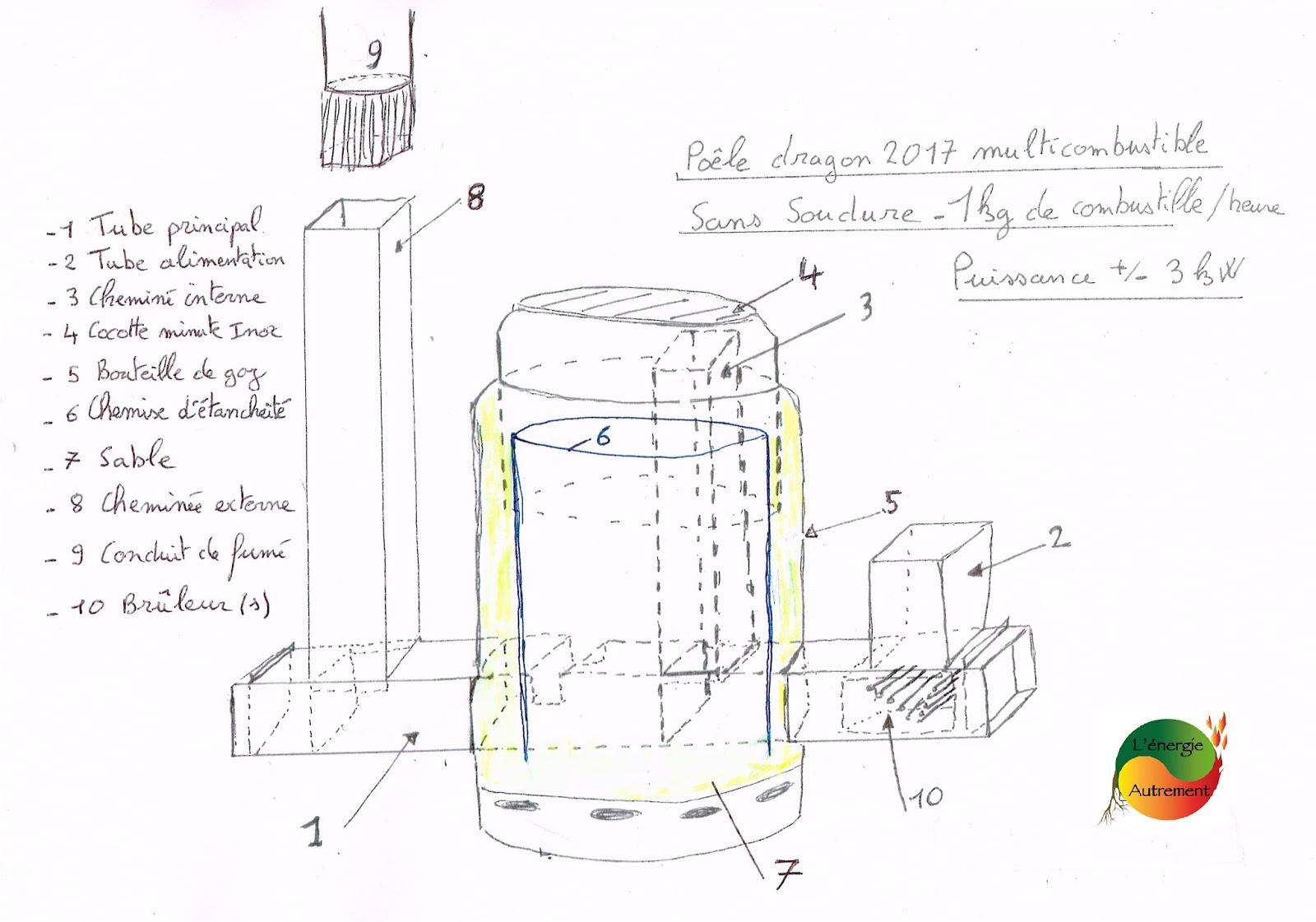 L 39 energie autrement plan ep16 rocket stove for Rocket stove design plans