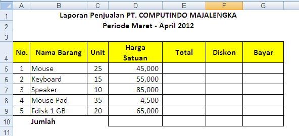 Contoh Laporan Penjualan Barang Dalam Excel Kumpulan Contoh Laporan