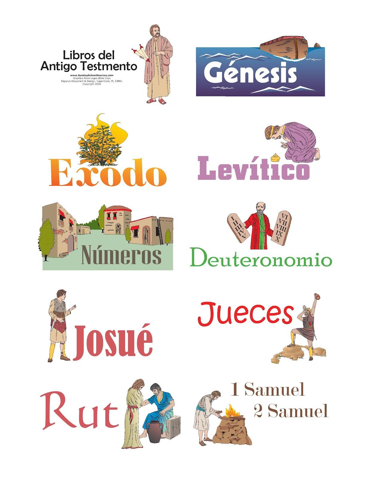 Encantador Viejo Testamento Para Colorear Componente - Ideas Para ...
