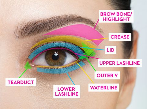 eye makeup tutorialhow to apply eyeshadow for beginners