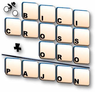 Criptoaritmética, Alfamética, Criptosuma, Juegos Olímpicos, Criptogramas