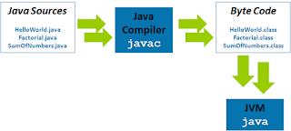 Compile, run UTF-8 java file