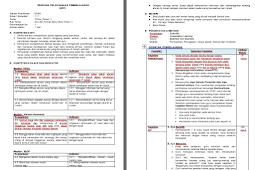 Download RPP Kelas 1 Semester 1 Kurikulum 2013 / K13 Revisi 2017