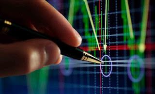 analisa teknikal forex