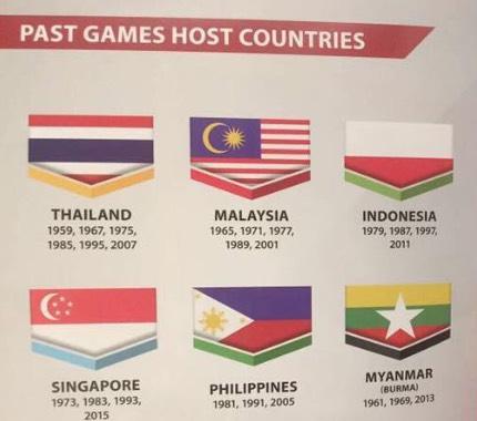 Malaysia Didakwa Mengecewakan Negara Lain Di Sea Games 2017 Selain Indonesia
