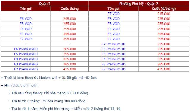 Lắp Đặt Internet FPT Phường Tân Thuận Tây 3