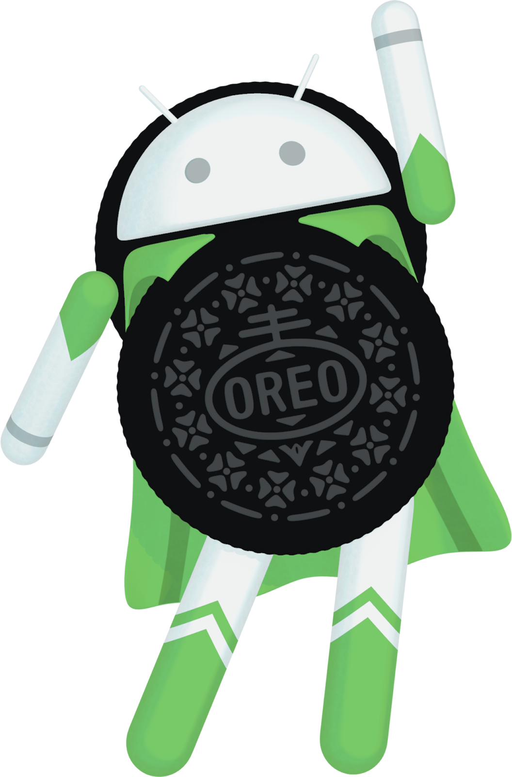 Android Developers Blog Welcoming Android 8 1 Oreo And Android Oreo Go Edition