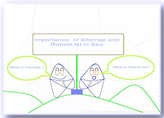 What is Sitemap and robots.Txt