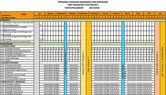 PROTA, PROMES, RPL/ RPBK SMK Kelas 11 Kurikulum 2013