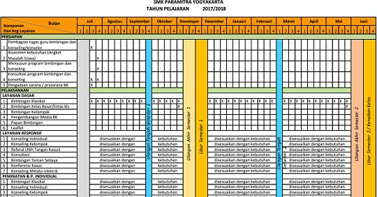 Prota Promes Rpl Bk Smk Kelas 11 Kurikulum 2013 Bimbingan Konseling