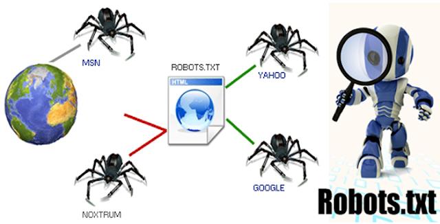 Tối ưu file robots txt blogspot chuẩn nhất để seo