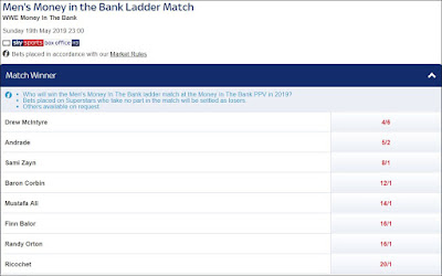 Money in the Bank 2019 Men's Ladder Match Odds