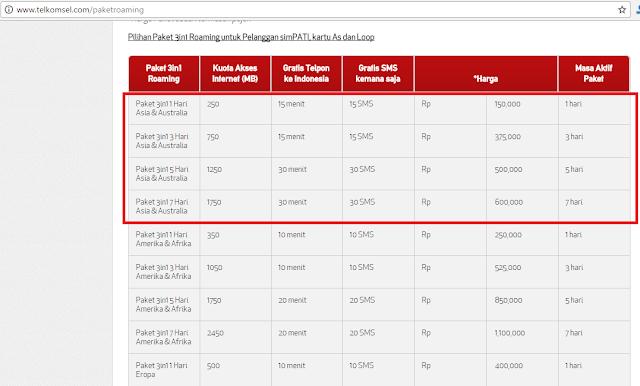 harga paket roaming keluar negeri telkomsel